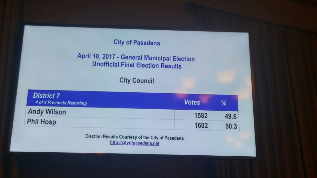 Photo should election results for April 18 run-off election in Council District 7 with Phil Hosp having a 20-vote lead over Councilmember Andy Wilson