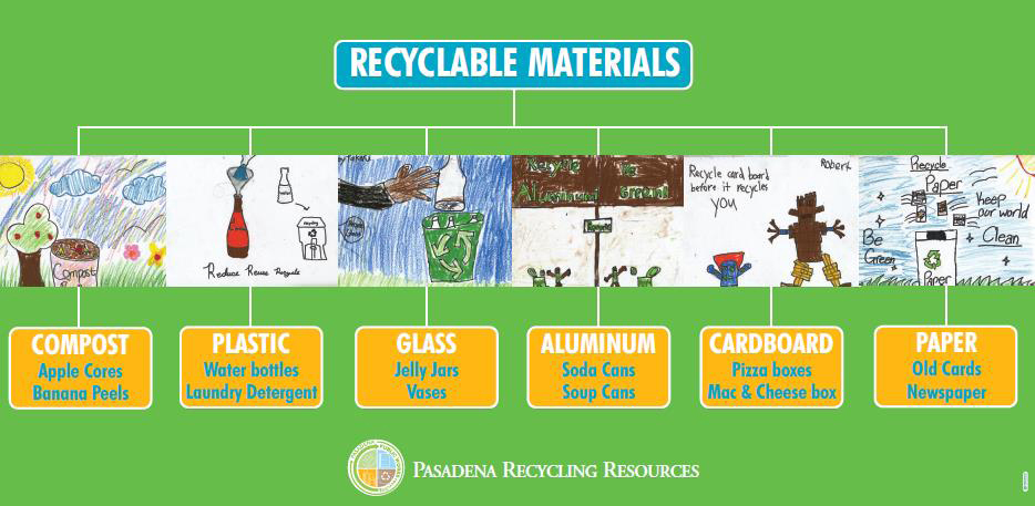 Recyclable Materials Graphic