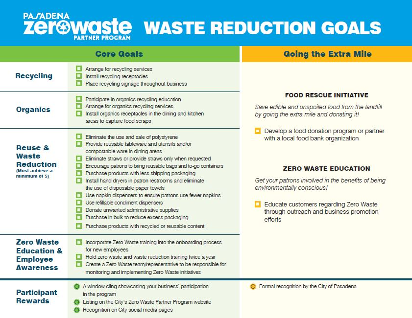 Bill Of Sale Virginia >> Pasadena Zero Waste Partner Program - Department of Public Works