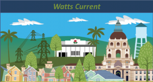 Watts Current is a monthly email newsletter image depicting the rose bowl stadium