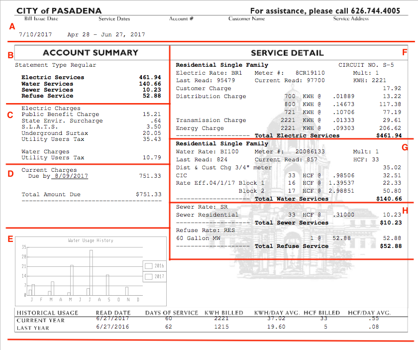 image of a residential bill